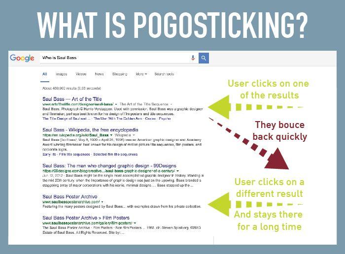 影响谷歌搜索排名
