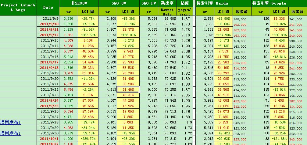光年SEO培训精华整理【附视频教程下载】