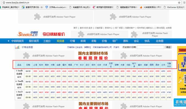 钢材价格百度排名第二个网站