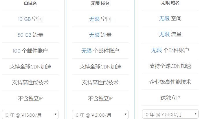 香港虚拟主机哪家好:bluehost免备案空间